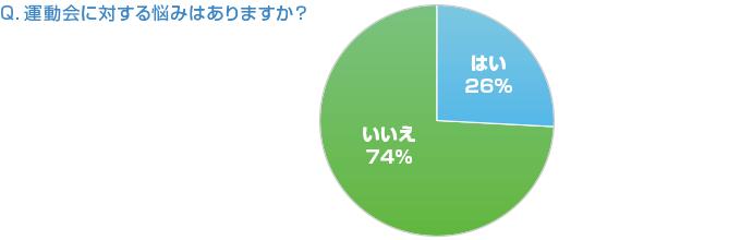 undoukai02